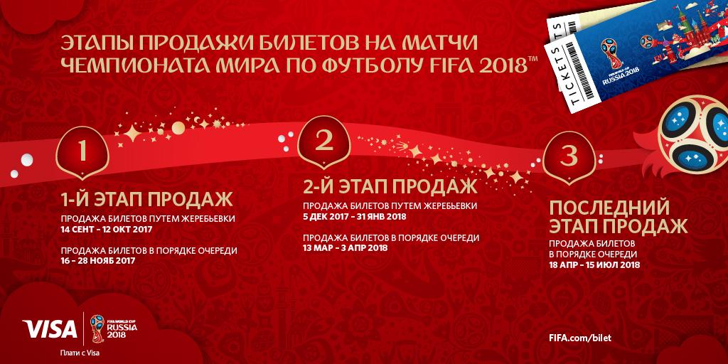 Когда можно купить билет на чемпионат мира по футболу 2018 официальный сайт