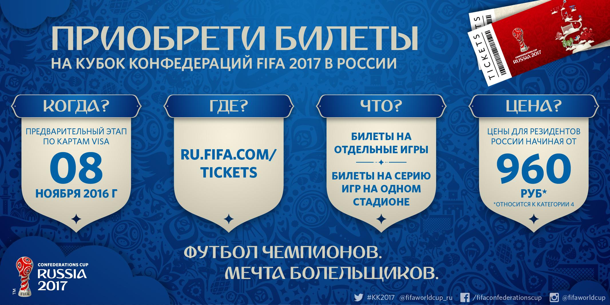 Тверской цирк заказ билетов на сайте